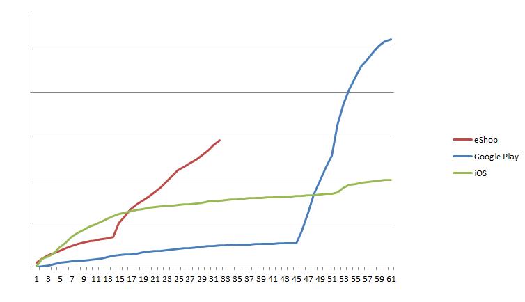 Gunman Clive Graph 1