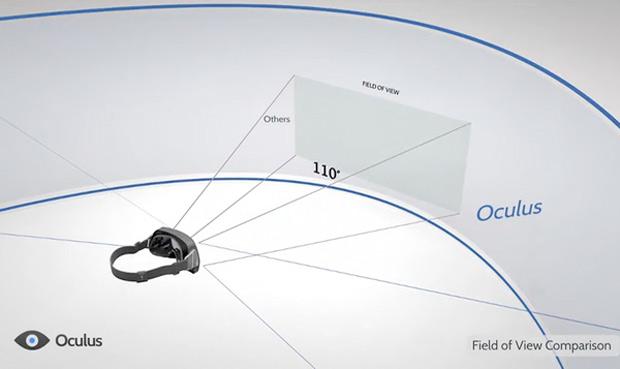 oculus-rift-field-of-view